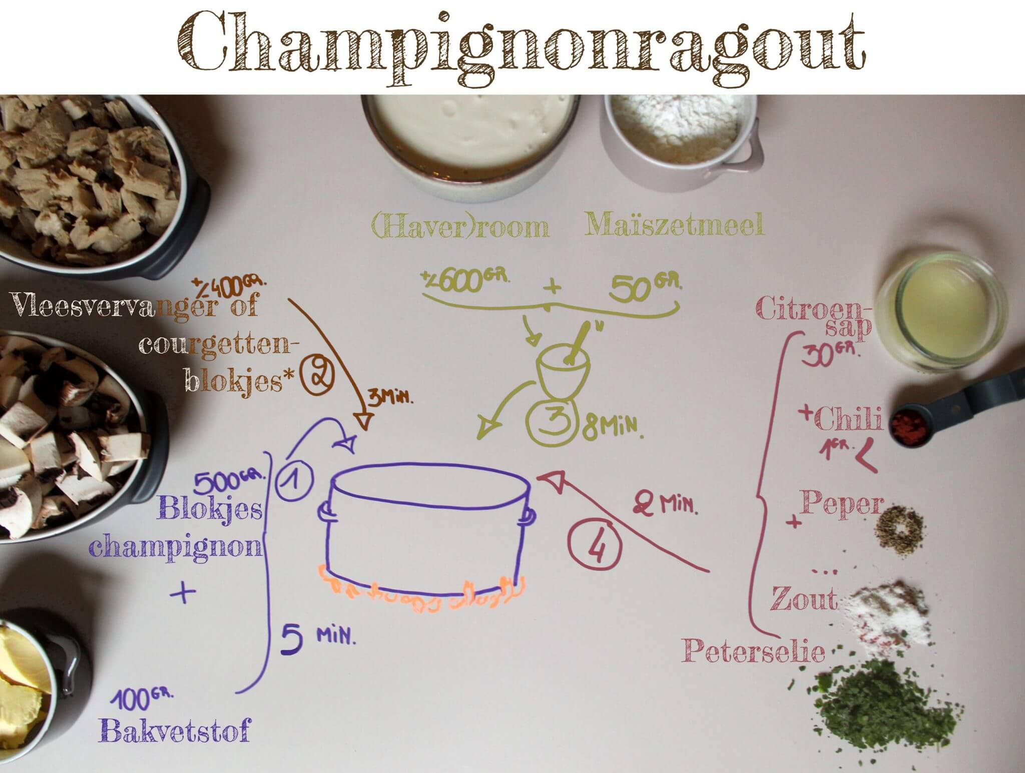 Champignonragout.jpg