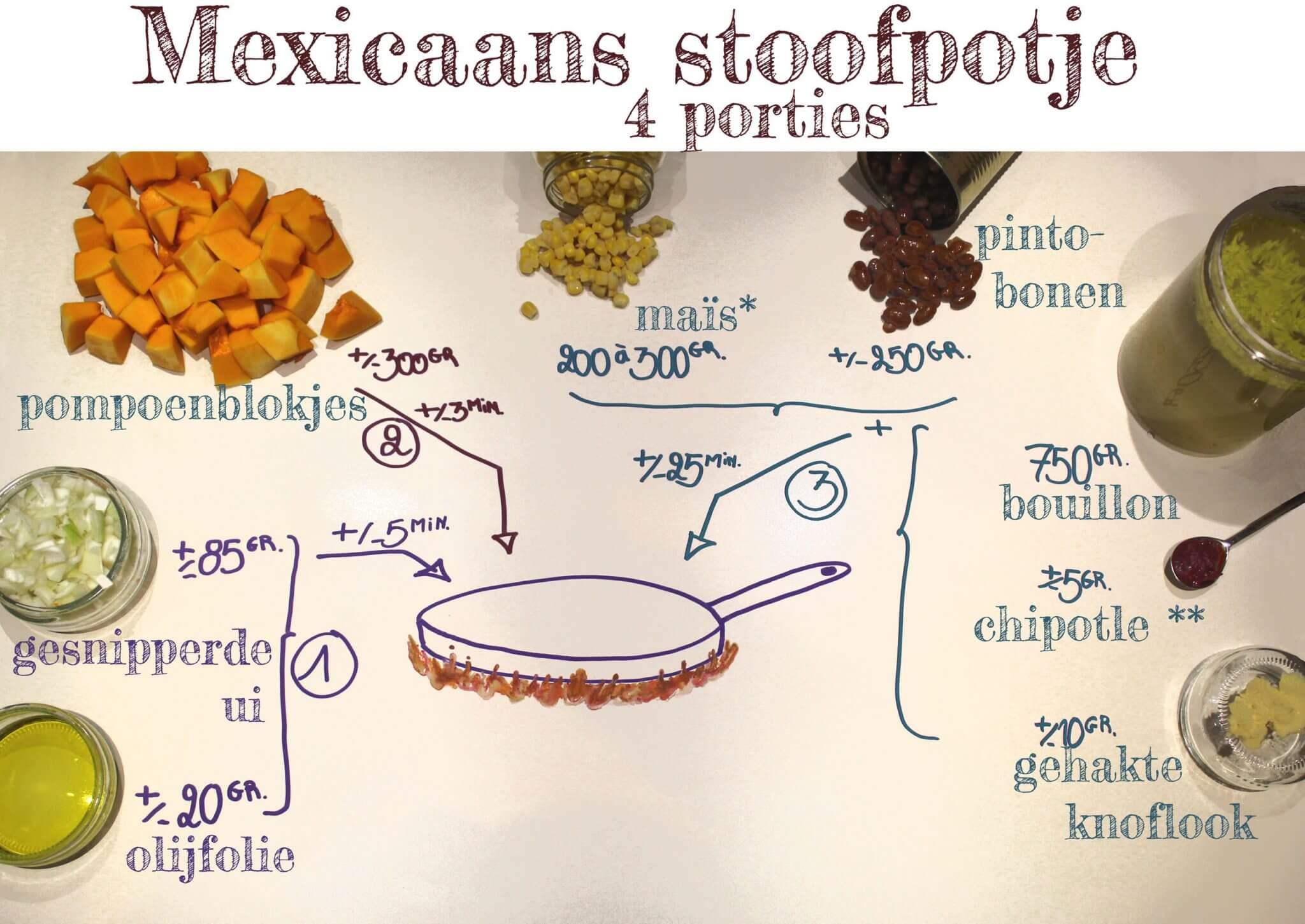 stappenplan Mexicaanse stoofschotel.jpg