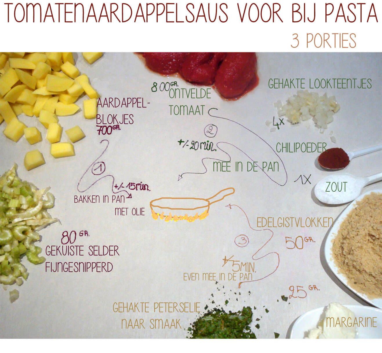 stappenplan aardappelsaus.jpg