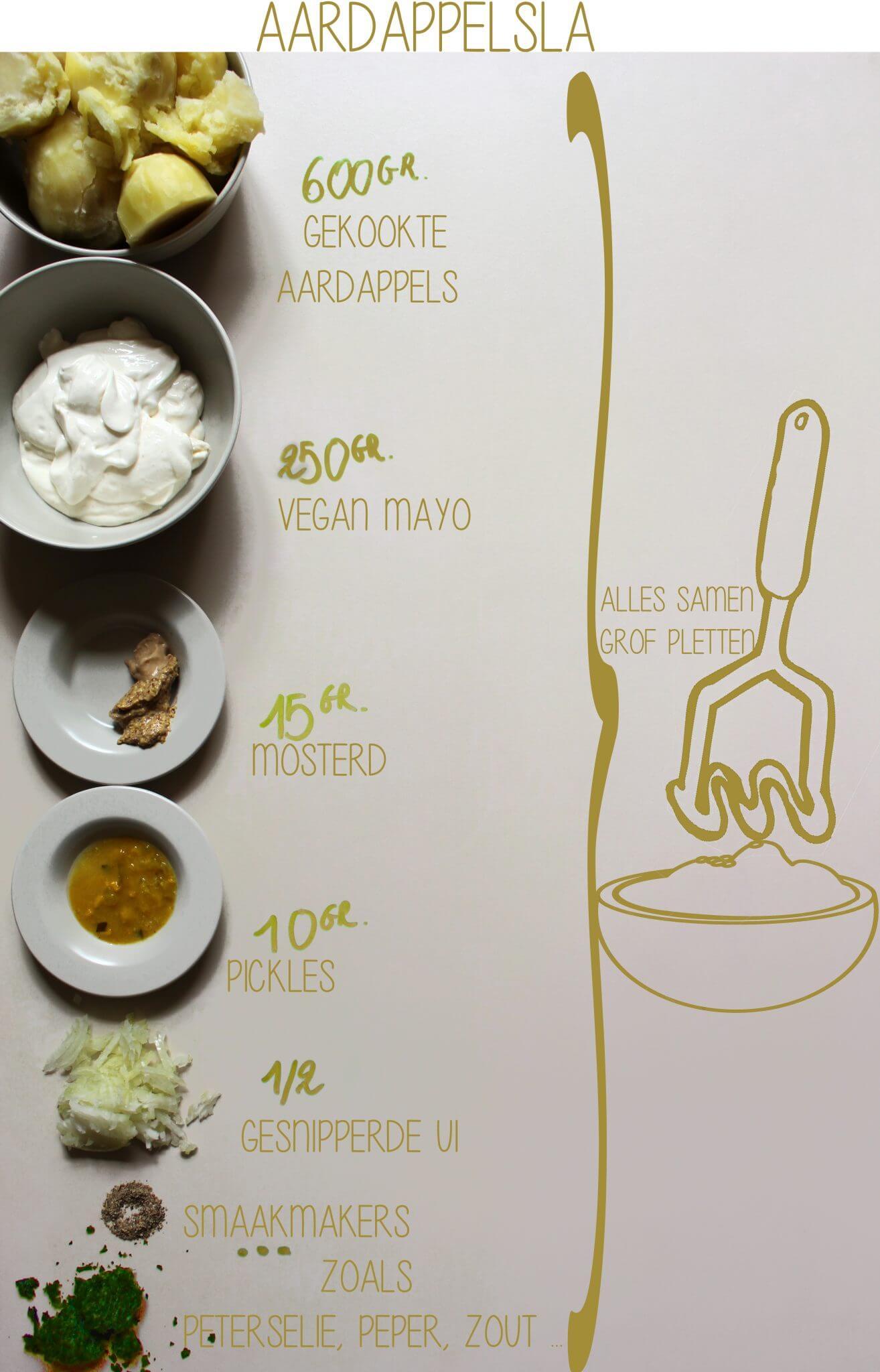 Stappenplan aardappensla
